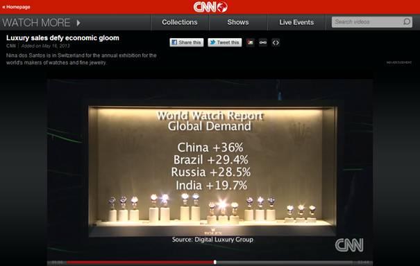 CNN - FBX